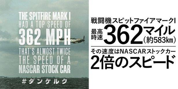 本作で描かれるダイナモ作戦を成功に導いた戦闘機スピットファイアマークI