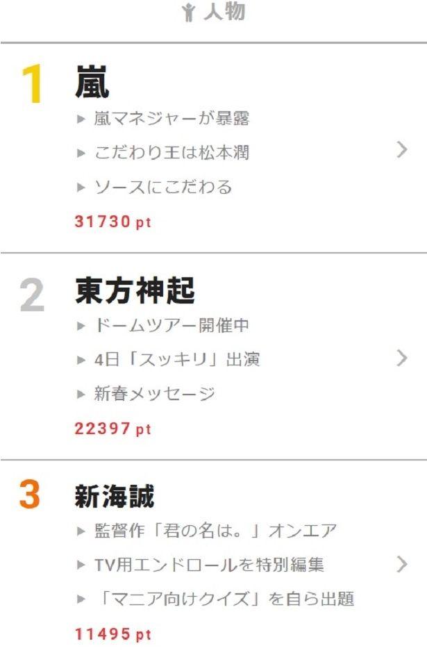 【写真】京セラドーム大阪公演を終えた東方神起。次は1月12日(金)~14日(日)ナゴヤドーム公演が控える