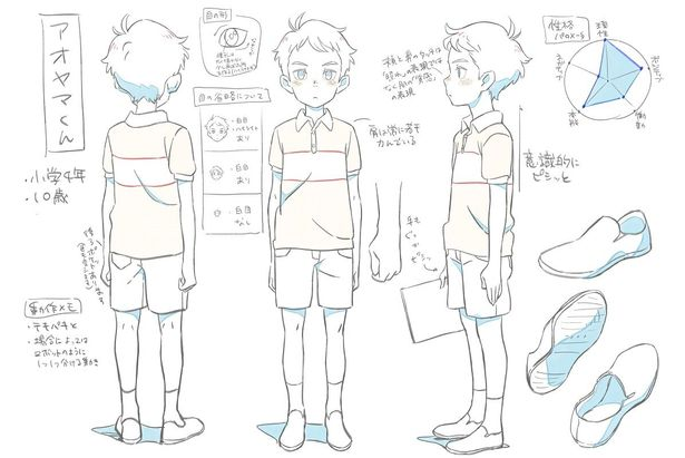 石田監督のこだわりが詰まったキャラクター設定画を大公開!