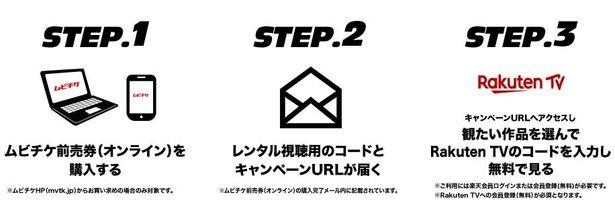 ムビチケオンライン券を購入すると「Rakuten TV」で「ワイルド・スピード」シリーズが1本無料レンタル