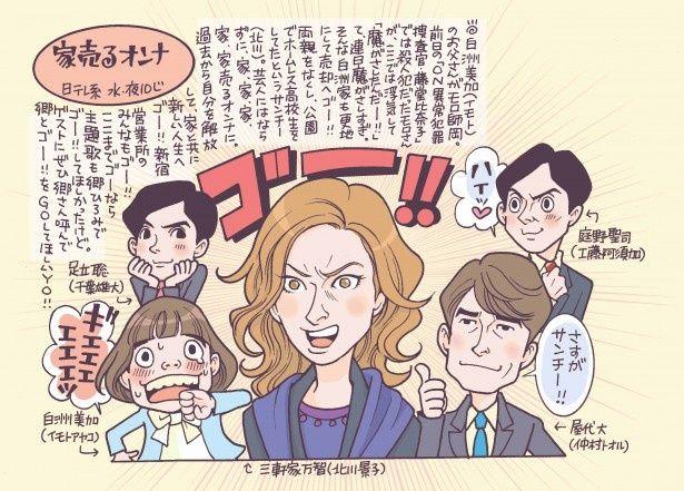 作品賞ほか、4部門を制した北川景子主演「家売るオンナ」(日本テレビ系)